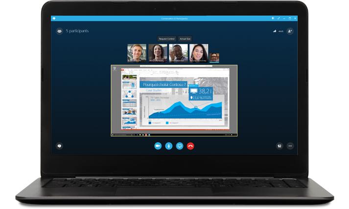 As reuniões online com o Skype