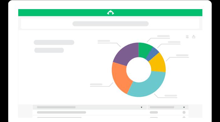 Avaliação SurveyMonkey: Crie facilmente questionários online - appvizer