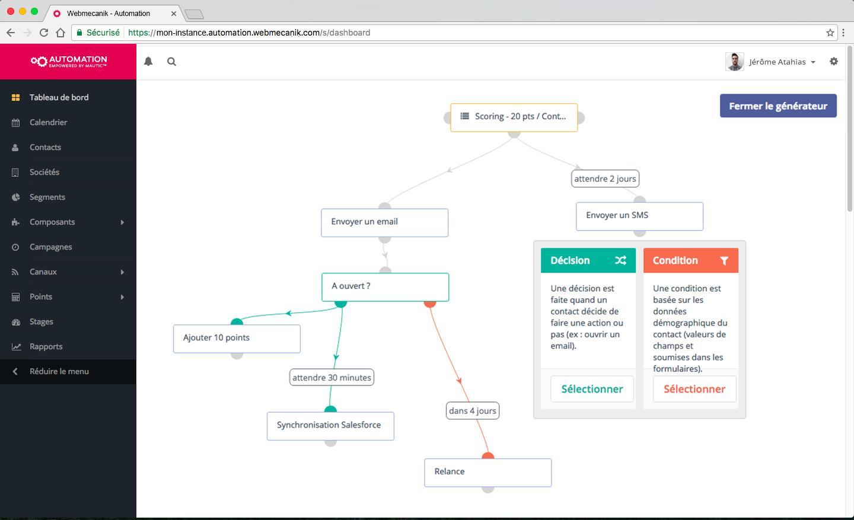 Webmecanik-appvizer-highlight_webmecanik_Gestion_de_campagnes_avec_arbres_conditionnels_Campagne