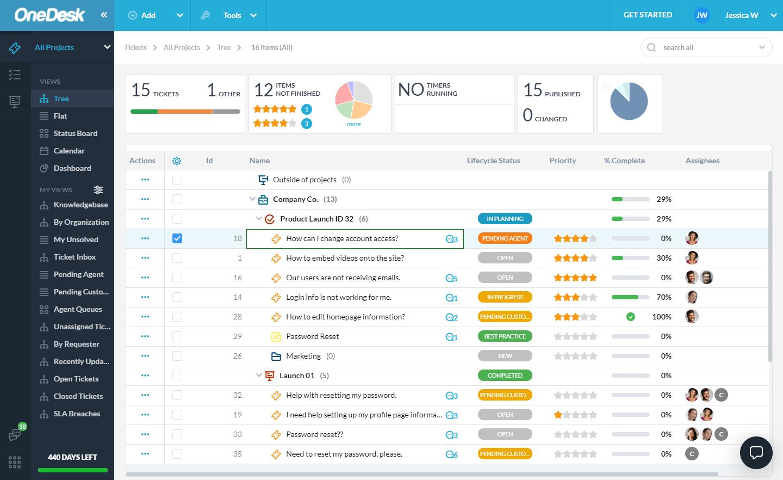 Avaliação OneDesk: Software de help desk e gerenciamento de projetos - appvizer