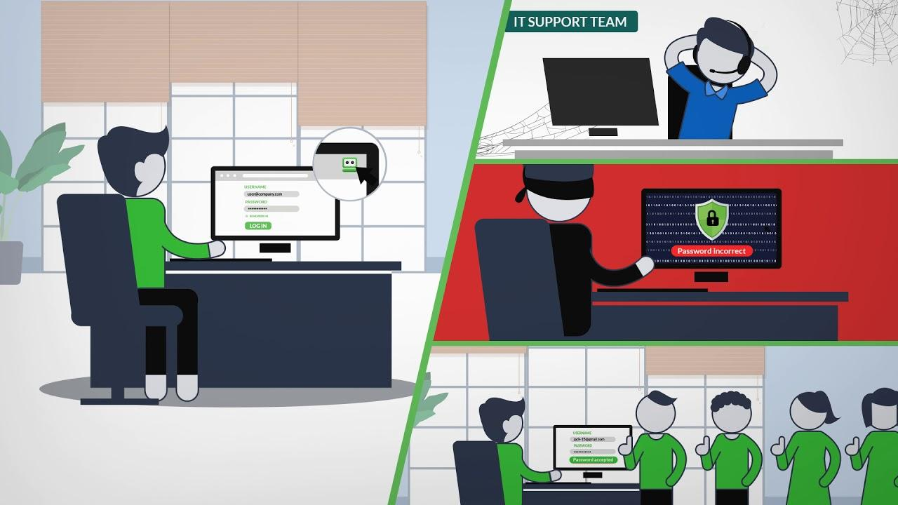 Avaliação RoboForm: Software de gerenciamento de senhas - appvizer