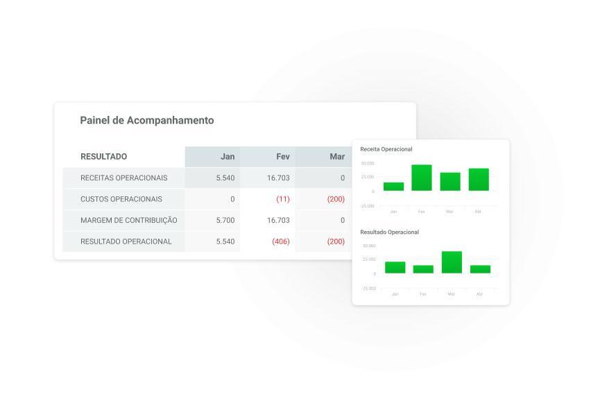 Avaliação Nibo: Gestão financeira simples e eficiente - appvizer