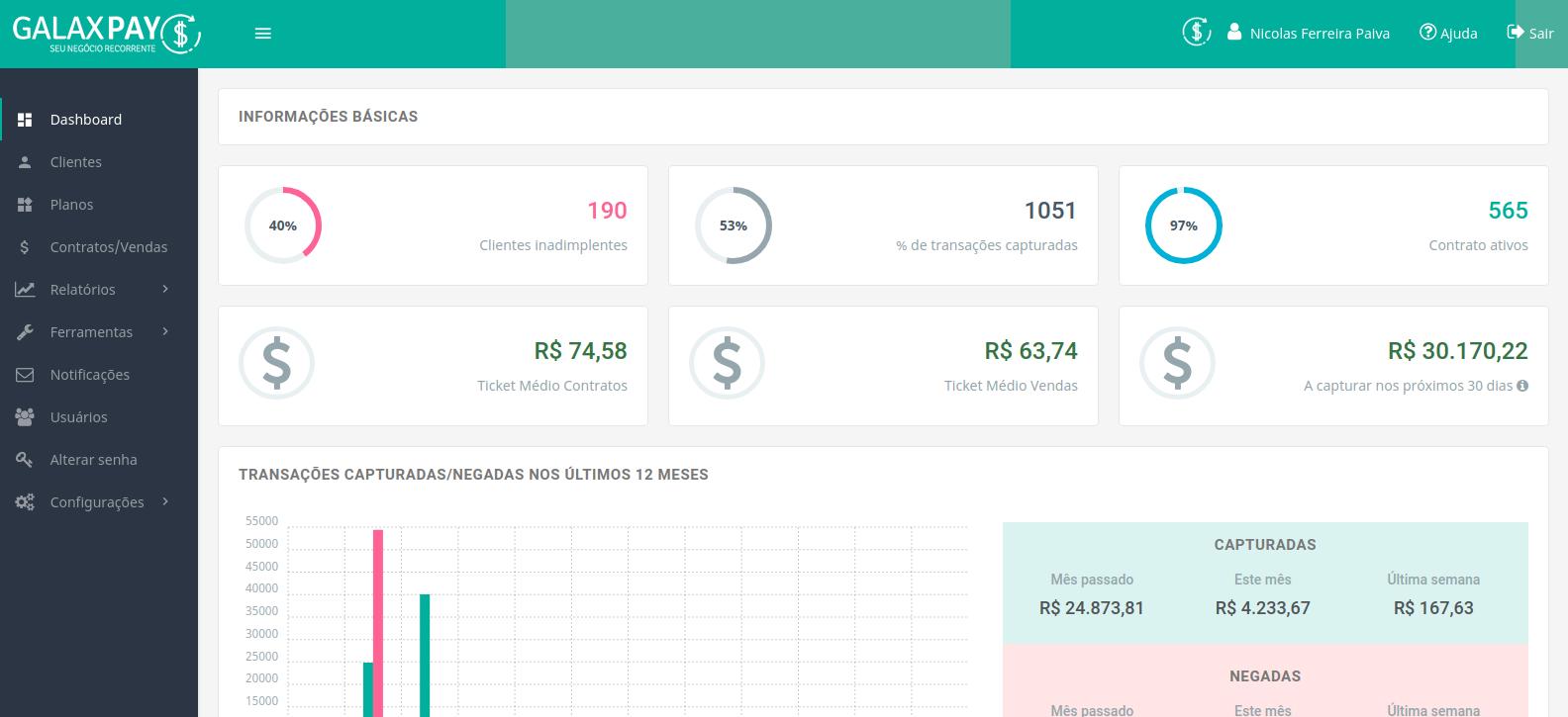 Avaliação Galax Pay: Gerencie suas receitas recorrentes - appvizer