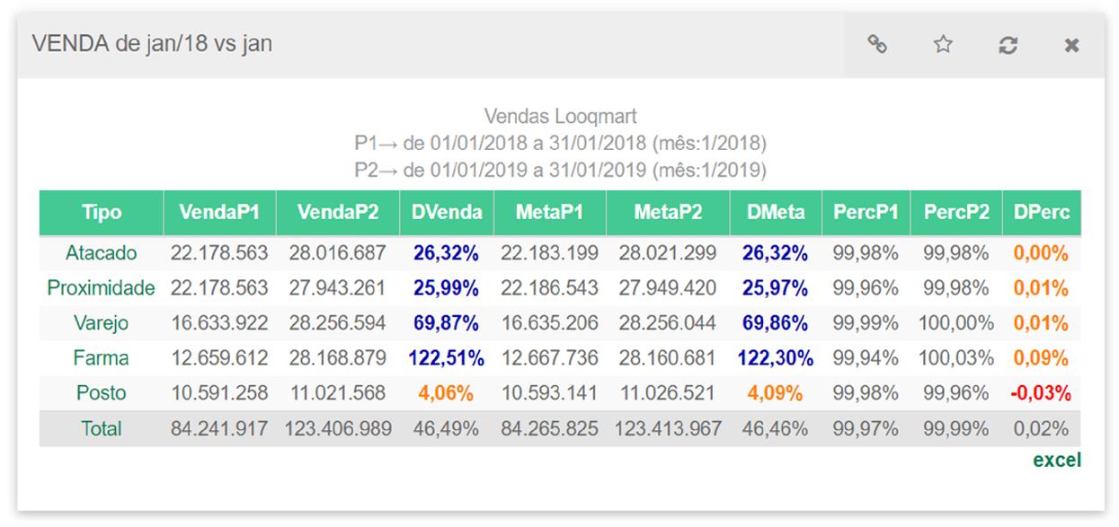 Avaliação looqbox: Simplifique o acesso e uso da informação na sua empresa - Appvizer