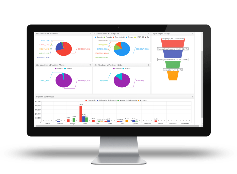 Avaliação SinglePoint.CRM: Um CRM completo e personalizável - appvizer