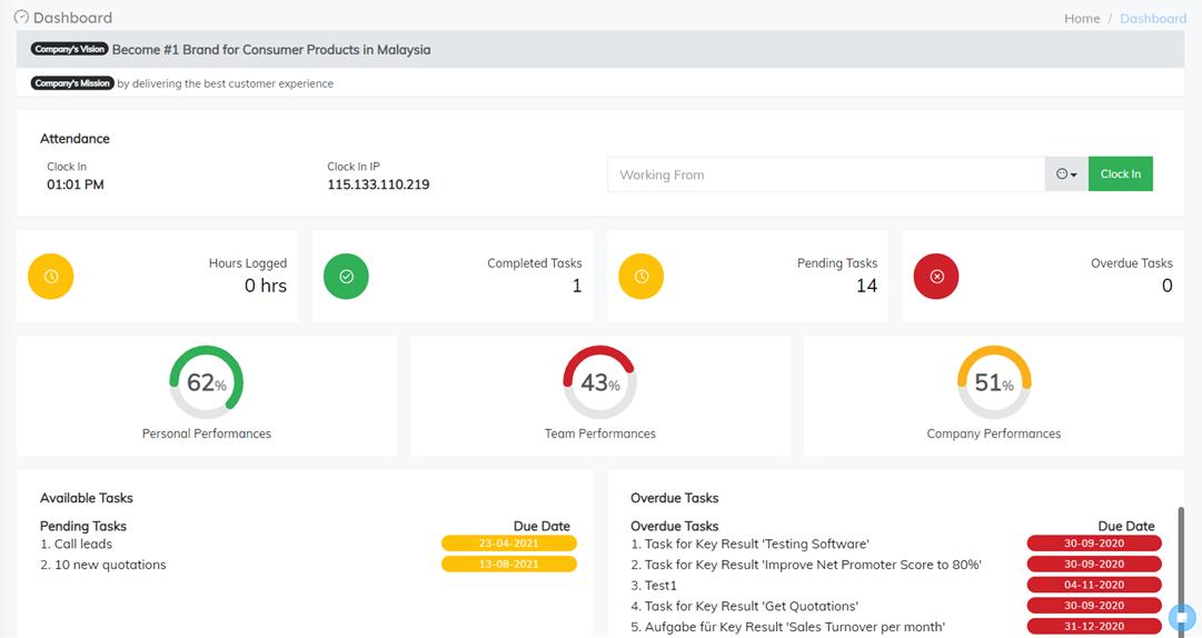 Avaliação FlowyTeam: Crie uma equipe de alto desempenho - appvizer