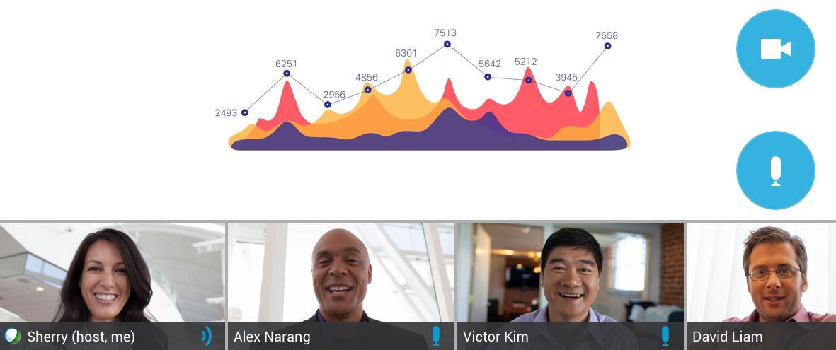 Avaliação Webex: Líder mundial de videoconferência em alta definição - appvizer