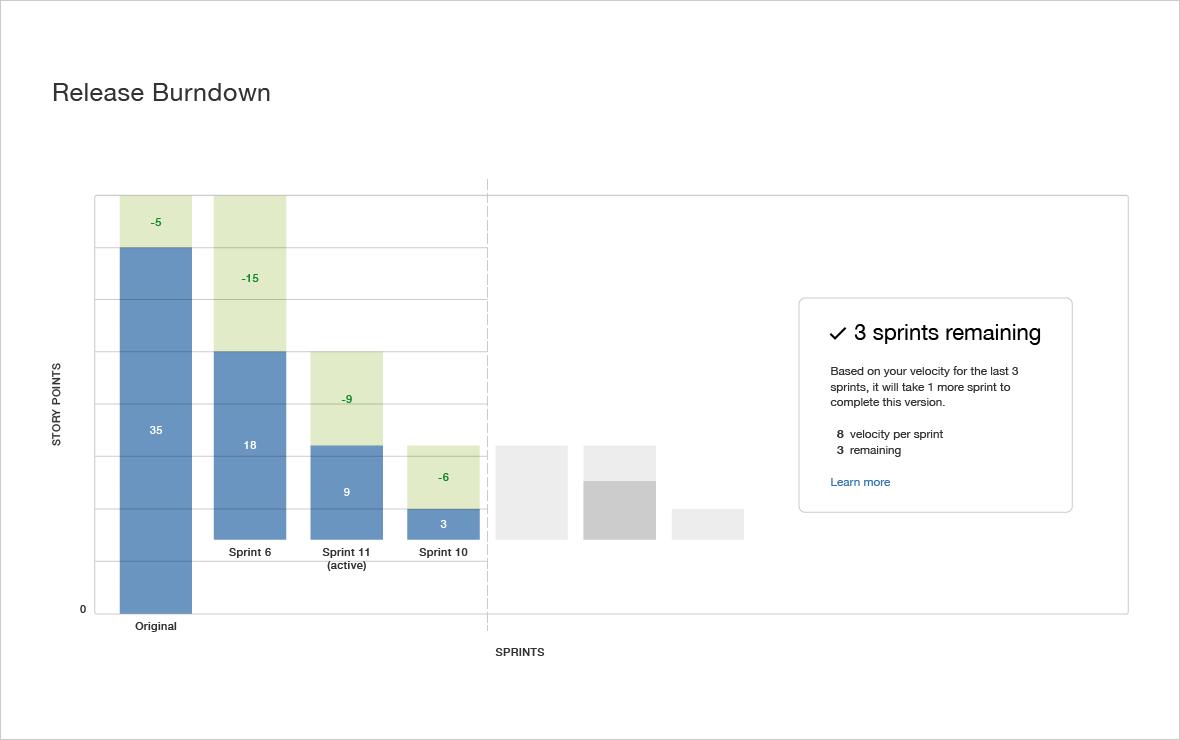 ferramenta de gerenciamento de projeto-jira-software de relatórios ágil